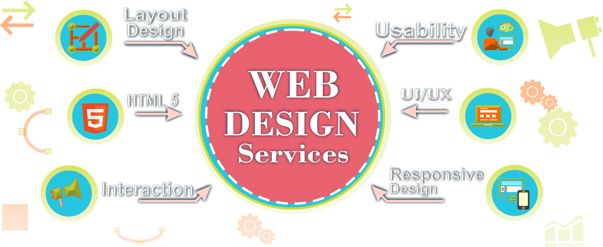 Web Designer in Palm Beach